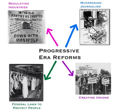 the effectiveness of progressive era reformers The progressive era contained extremely effective ways of establishing reform in many or all perspectives ashley hurst - january 26, 2009 09:46 pm (gmt) between the years of 1900 and 1920, the reformers during the progressive era tried, in many ways, to bring about reform within america.